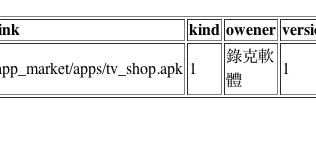 php  select , display 中文