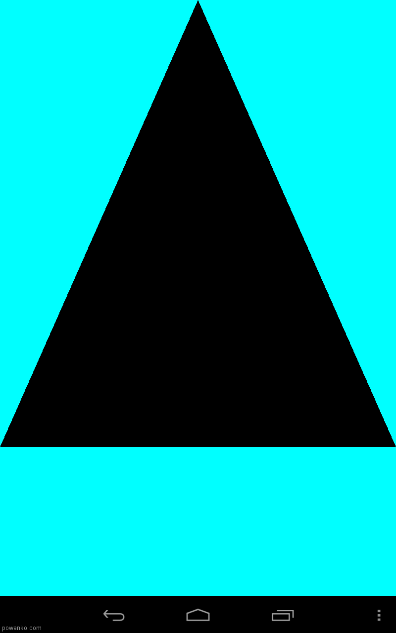 PowenKo 柯博文   Archive   OpenGL ES